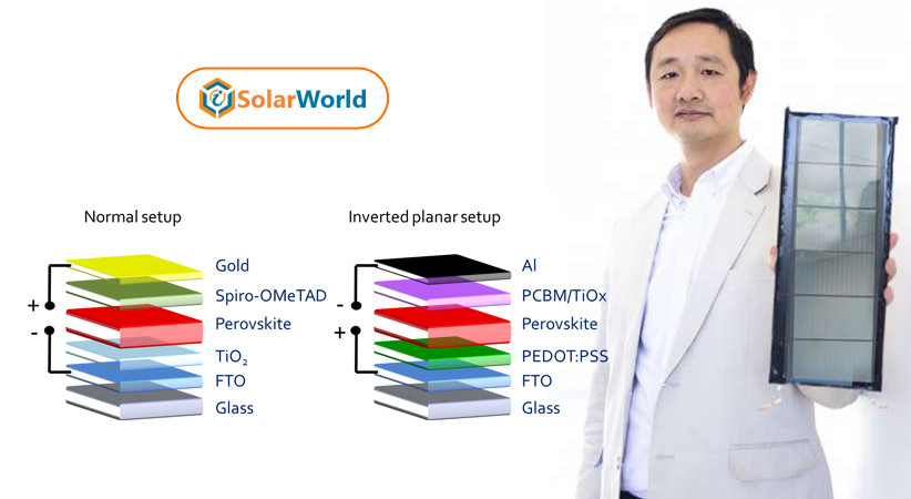 Perovskite-solar-cell-newfound-solar-technology